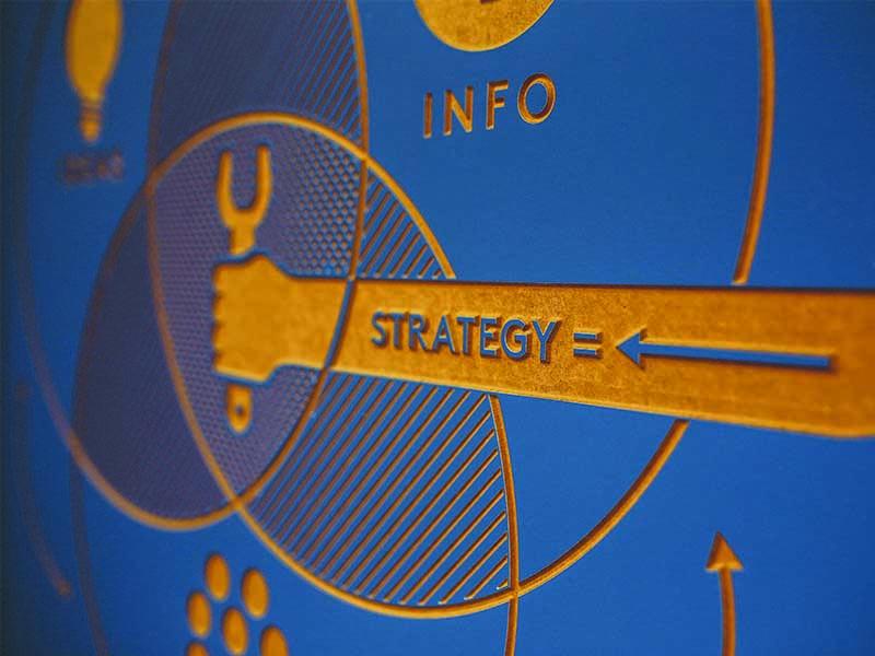 Fases del marketing de contenido